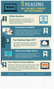 5 website advantages